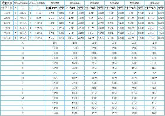 DZY带式真空压滤机-参数表.jpg
