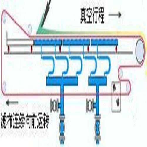 PBF过滤机-技术-1.jpg