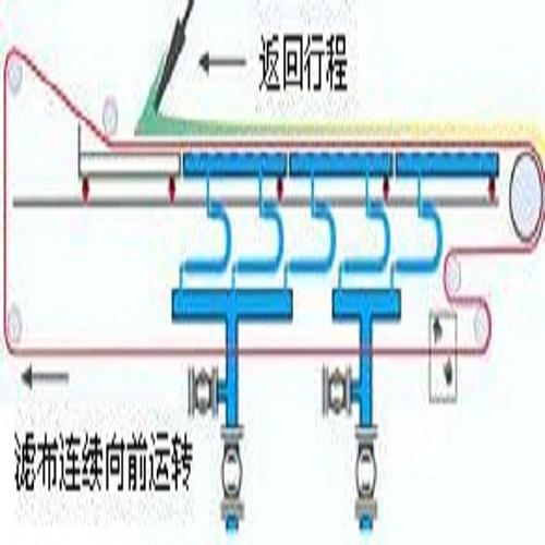 PBF过滤机-技术-2.jpg